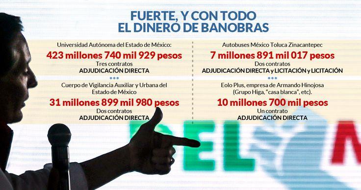 De los 2 mil 605 millones de pesos que Banobras, en manos de Alfredo del Mazo gastó en publicidad, fiestas, deportes, ropa y abogados, el 18 por ciento fue para unos viejos conocidos. El punto de encuentro está en el Estado de México, la entidad que hoy Del Mazo busca gobernar.
