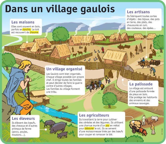 Fiche exposés : Dans un village gaulois