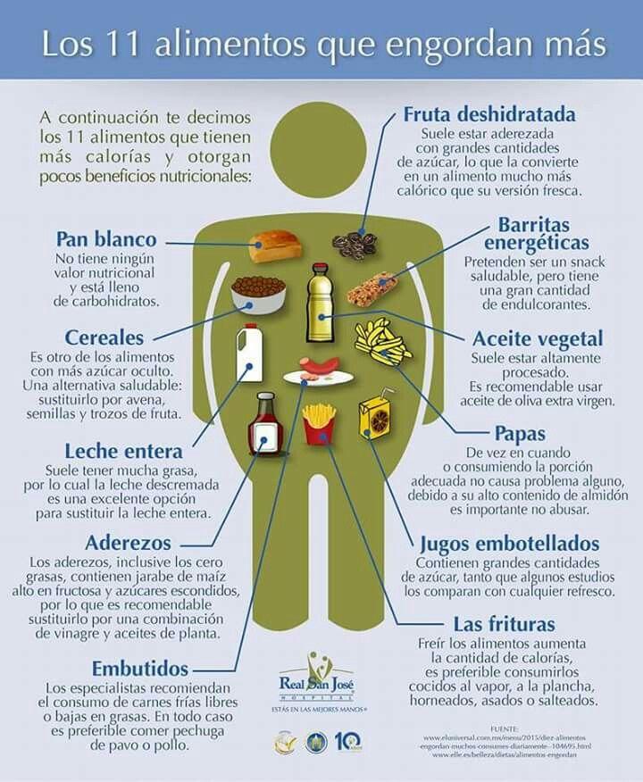 M s de 1000 im genes sobre la comida la salud en pinterest espa ol dulce en olla y salud - Alimentos que engordan por la noche ...