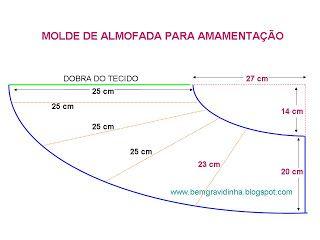 Luxo e cia: O quartinho do Felipe/ALMOFADA DE AMAMENTAÇÃO