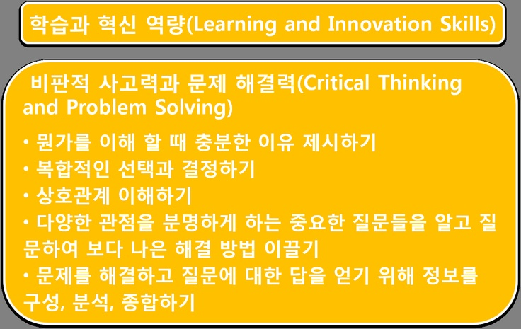 critical thinking problem solving skills