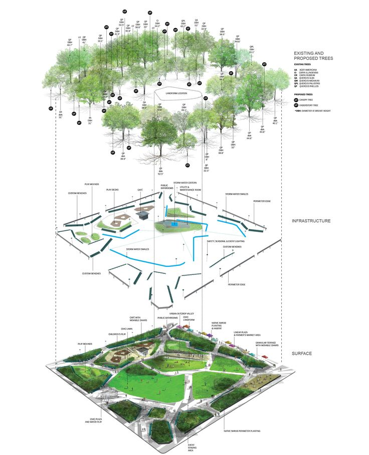 117 best site plan graphics images on pinterest sup for Garden design graphics
