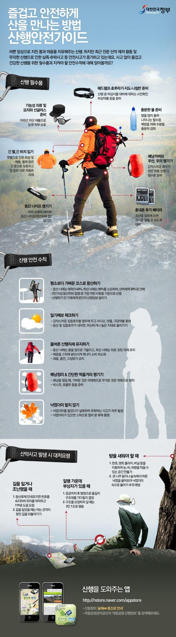 [Infographic] 즐겁고 안전한 등산을 위해! '산행 안전 가이드'에 관한 인포그래픽