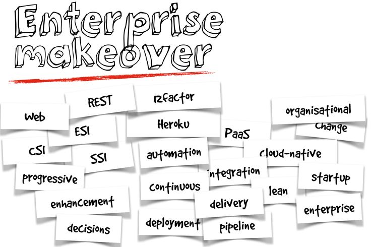 Enterprise Makeover series! #Microservices #Web #cloud #ContinuousDelivery #Heroku #blog #video #programming