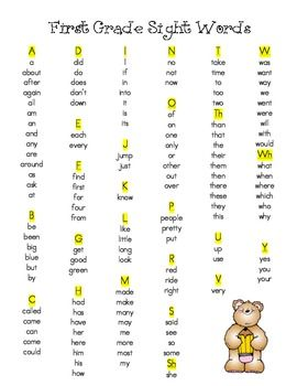 Worksheets Ea Words List 1000 ideas about spelling lists on pinterest words activities and word work