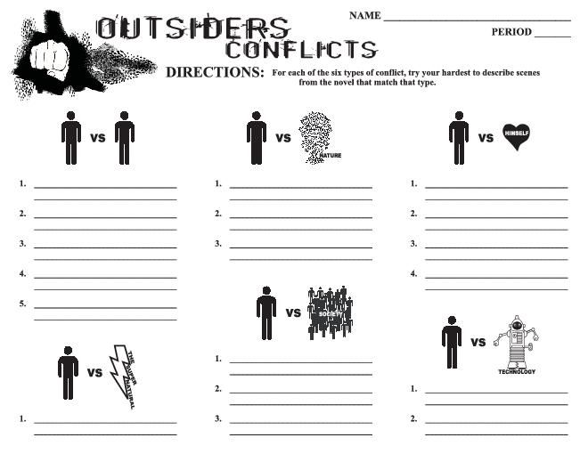 Http Teacherlingo Com Resources Thumbnail Outsiders