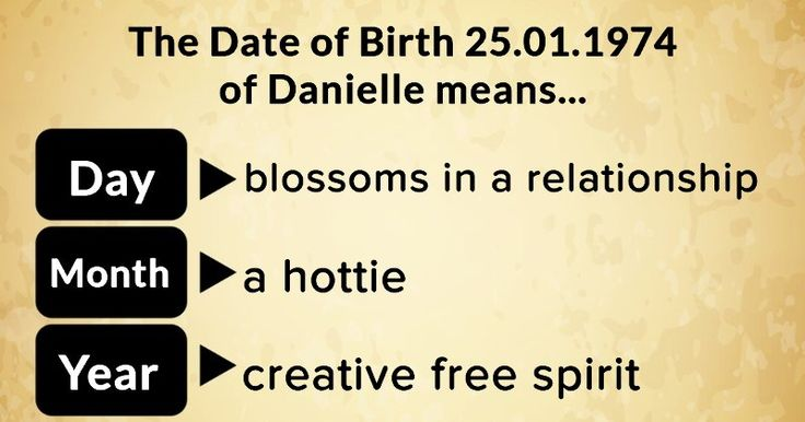 What does your date of birth mean?