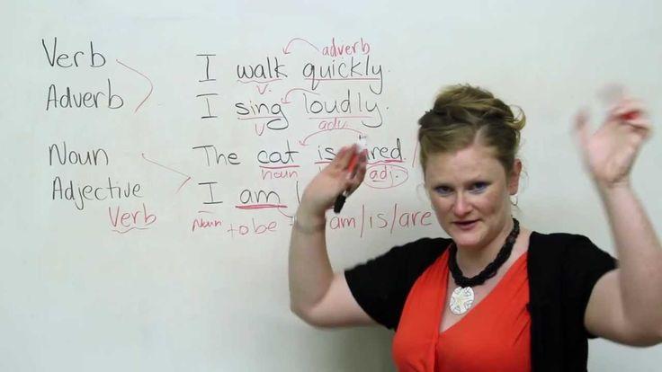 Basic English Grammar – Noun, Verb, Adjective, Adverb