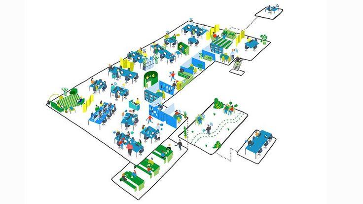 Plan Of Layout. Herman MillerArbeitsbereicheInnovation