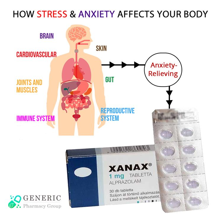 Alprazolam tablets contain the active ingredient alprazolam which is a type of medicine called a benzodiazepine. Benzodiazepines are used for their sedative and anxiety-relieving effects. Buy ALPRAZOLAM online at http://www.genericpharmacygroups.com/anti-depressant/xanax-alprazolam.html.  #GenericPharmacyGroups #Alprazolam #AlprazolamTablets #AnxietyRelieving