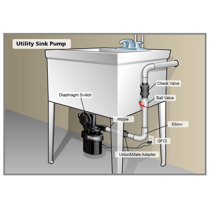 Everbilt 1 3 Hp Utility Sink Pump Basement Sink Pump Di 2020