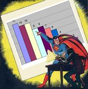 "April 28, 2015: ""Batman v Superman"" Teaser Trailer - Poll Results http://www.supermanhomepage.com/news.php?readmore=16357"