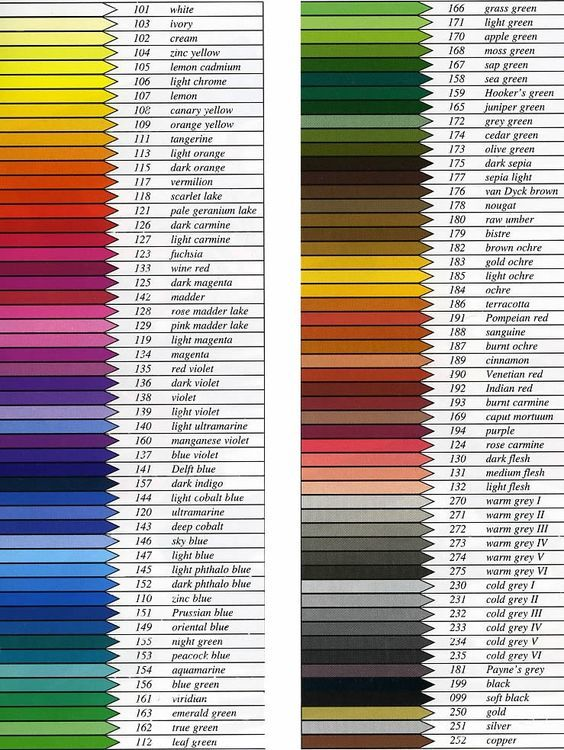 Faber Castell Polychromos color chart listing color names and numbers