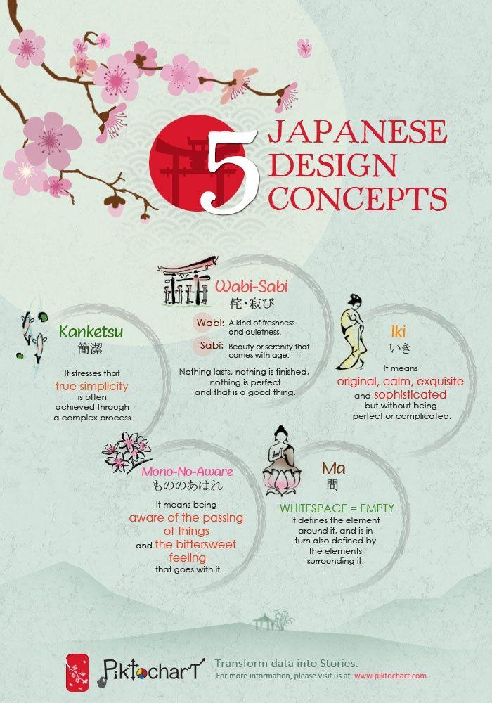 5 Most Important Japanese Design Concepts (Wabi-Sabi, Iki, Kanketsu, Ma, Mono-no-Aware )