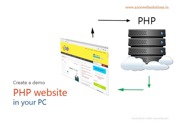 create a demo php website in your local computer,how to set up php locally, how to install php in pc,create a php application in pc without a online hosting