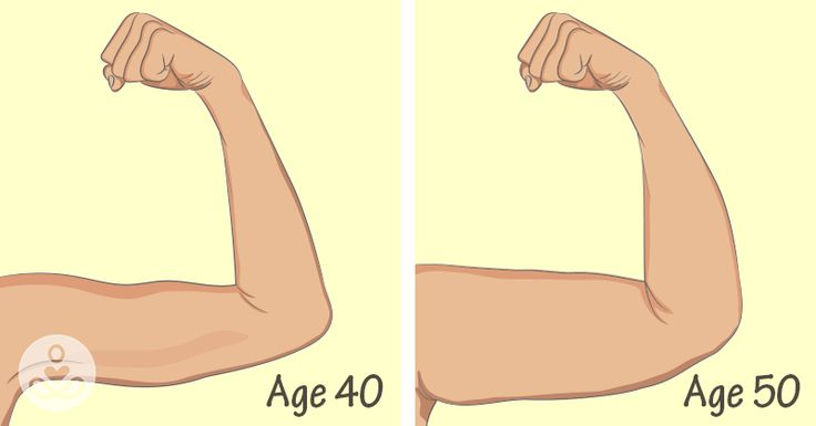 Your body starts to grow from the moment that you are born. Your muscles, though, start to weaken as early as the age of 30! If you've seen the other side of your 20's, it's time to start thinking about what you can do to strengthen your body and reduce muscle degeneration. Thankfully, scientists have... View Article