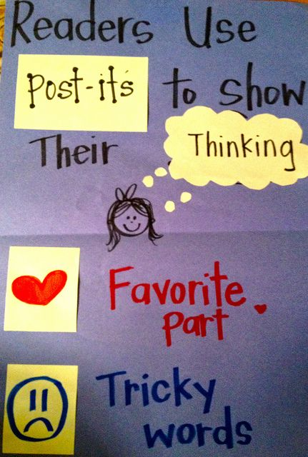 "using post its chart for ""readers think about the story while reading/talk with others about the book"""