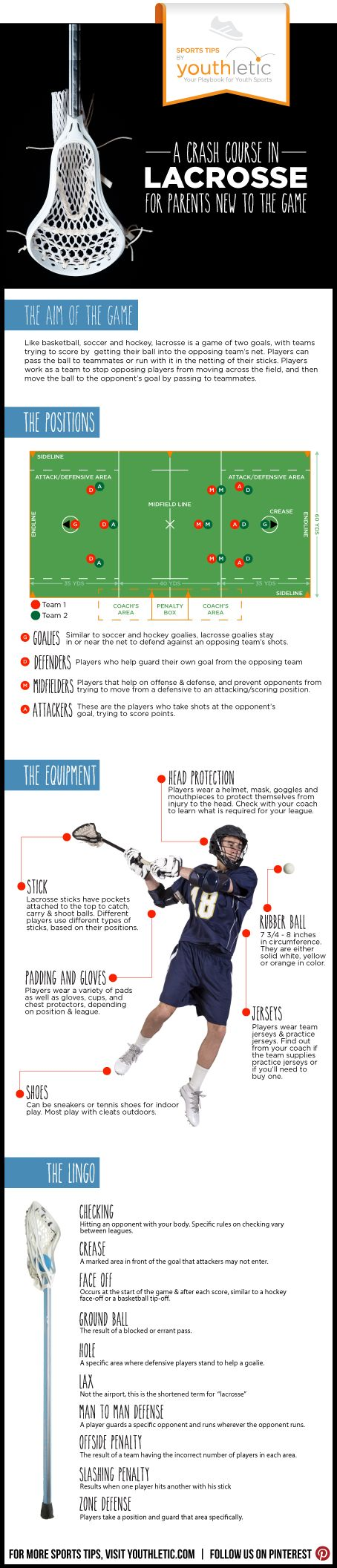 Lacrosse information for parents new to the game LAX - For lacrosse equipment visit http://www.bishopsport.co.uk/lacrosse.html