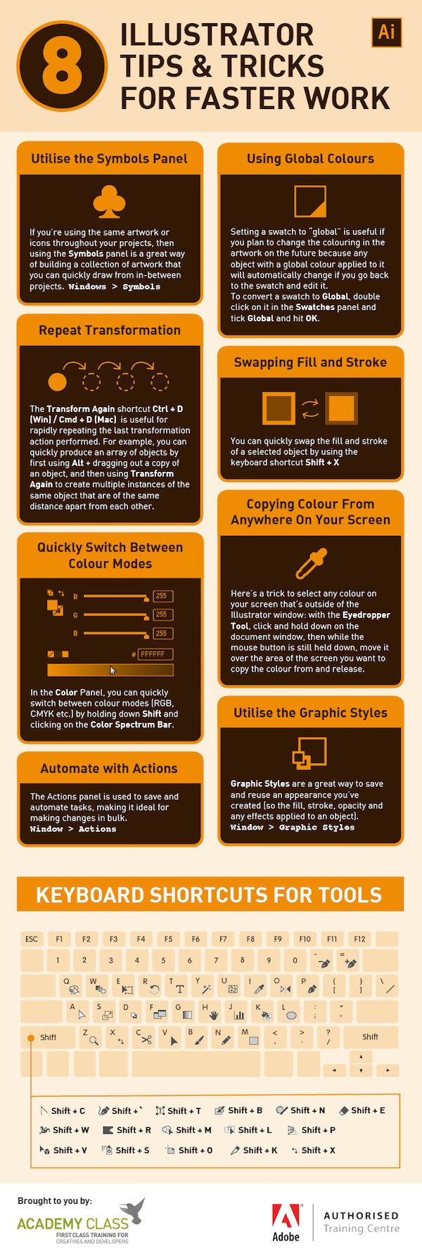 Illustrator Tips: 8 Adobe Illustrator Tips For Greater Efficiency   DesignTAXI.com   #illustrator #tips #trics