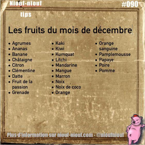 Tip Niouf-niouf : les fruits de saison à consommer en décembre #fruits #cuisine #decembre #trucs #astuces #alimentation - juste avant c'était les légumes de saison et ensuite ce sera les viandes,...