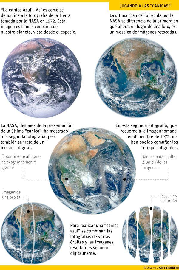 La «canica azul», una infografía de Metagráic.