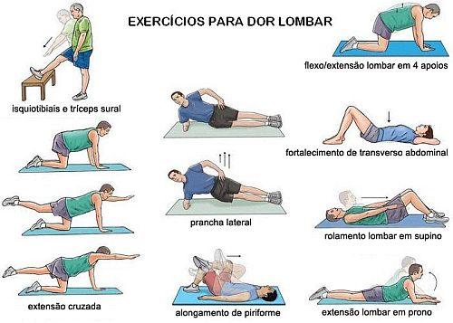 Exercícios simples para dor lombar