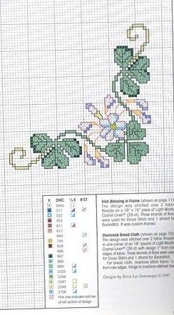 clover corner border cross stitch