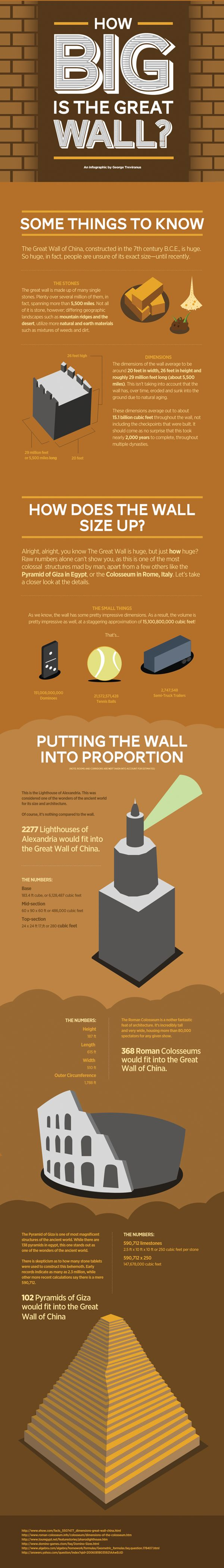 best images about cultura chinese culture on datos sobre la gran muralla infografia infographic