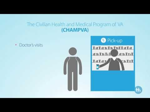 Repin to share information about VA benefits for spouses, dependents, and survivors and how to apply. #ExploreVA
