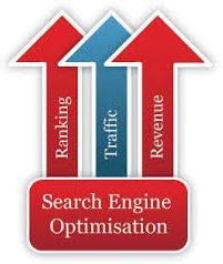 Search engine optimization could be a must together with today's world wide web soil in the event the web site expects gonna grow to be hostile enterprise. No matter whether your internet site provides an item, assistance or maybe information, SEARCH ENGINE OPTIMIZATION provides promotion and in addition user-experience essential in just a cost-effective process. Here i will discuss the main aspects of optimizing your internet site.