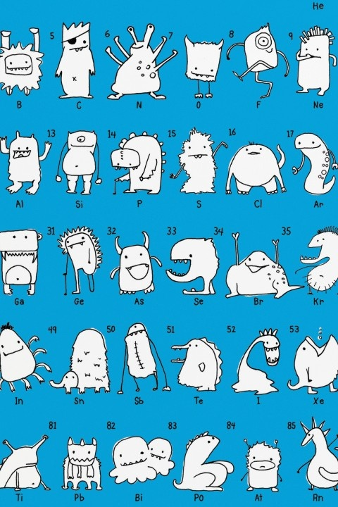 Periodic Table of Monsters!