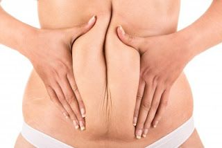 GPRS: Lose Your Belly Fat Quickly and Naturally