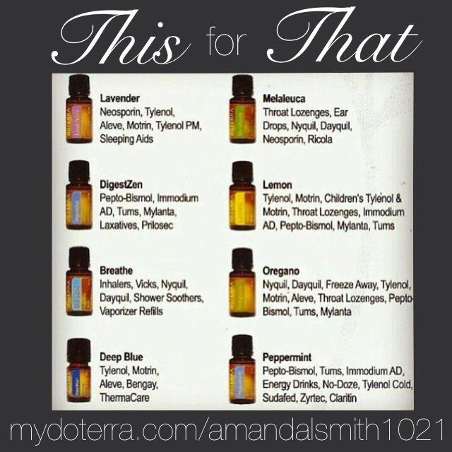 23 best DoTerra images on Pinterest | Doterra essential oils ...