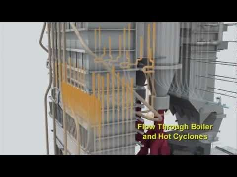 Clean Coal Plant Boiler Operation - ABA Conference - YouTube