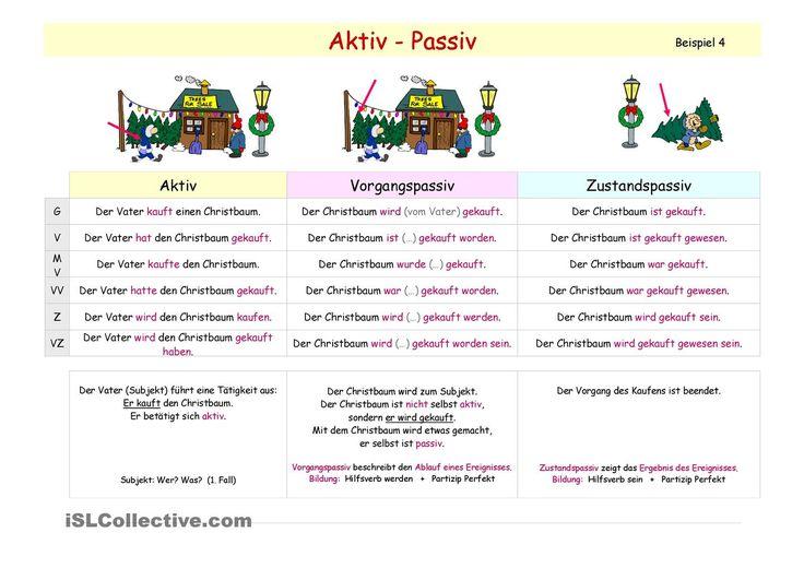 59 best konektoren und zu weiter?? images on Pinterest | Deutsch ...