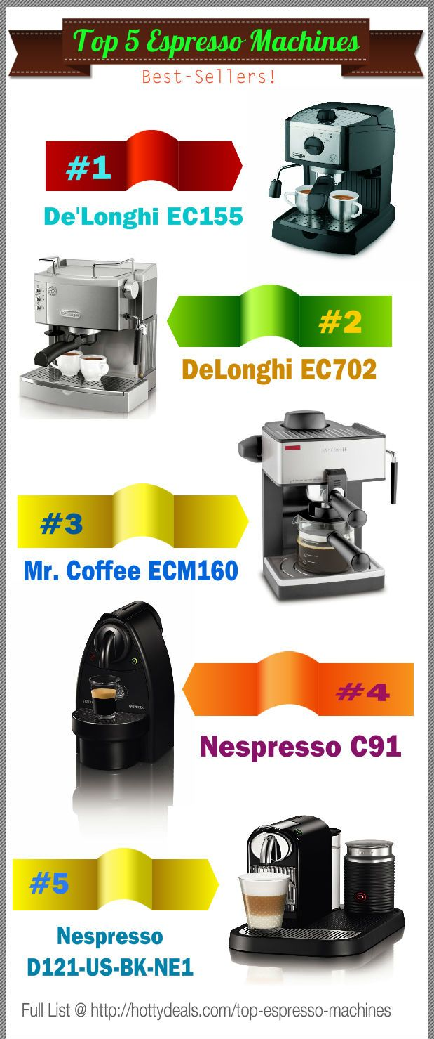 Top 10 Espresso Machines for Black Friday, Cyber Monday