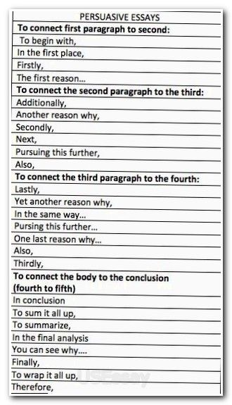 short thesis statement examples Thesis statement the thesis statement is that sentence or two in your text that contains the focus of your essay and tells your reader what the essay is going to be about although it is certainly possible to write a good essay without a thesis statement (many narrative essays, for example.