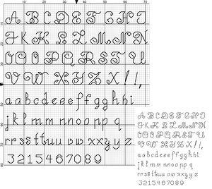 Alfabeto punto scritto alfabeti pinterest for Schemi punto croce alfabeto bambini