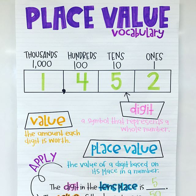 Best  Place Value Foldable Ideas On   Place Value Of