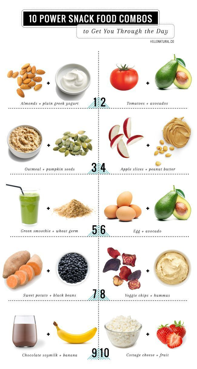 2158 Best Healthy Snacks Images On Pinterest