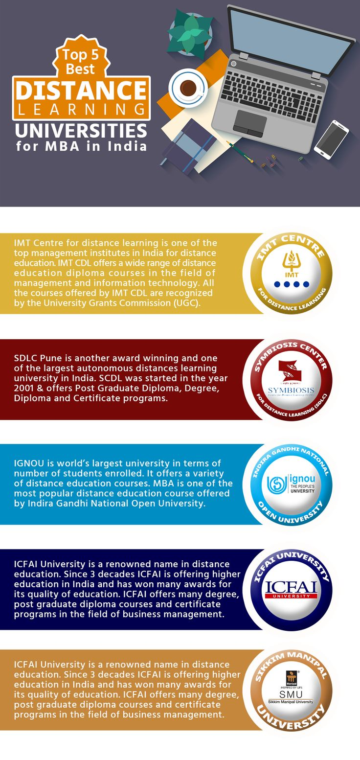 Top 5 Best Distance Learning Universities for MBA in India - Infographic 1.	IMT Centre for Distance Learning:  IMT Centre for distance learning is one of the top management institutes in India for distance education. IMT CDL offers a wide range of distance education diploma courses in the field of management and information technology. All the courses offered by IMT CDL are recognized by the University Grants Commission (UGC). 2.	Symbiosis Center for Distance Learning (SDLC) SDLC Pune is…
