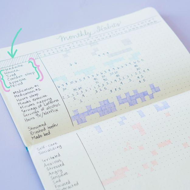 Primeiro, você vai querer acompanhar como está se sentindo fisicamente. | Como monitorar sua saúde mental em um diário em tópicos