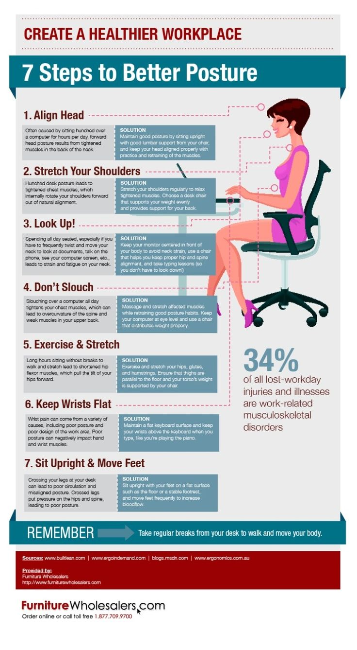Seven Steps to Better Posture! Remember to take breaks and do your Bragg stretching exercises!
