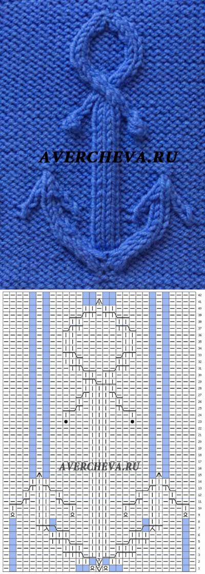 Pattern 812th \'Anchor\' | catalog knitted spokes of patterns