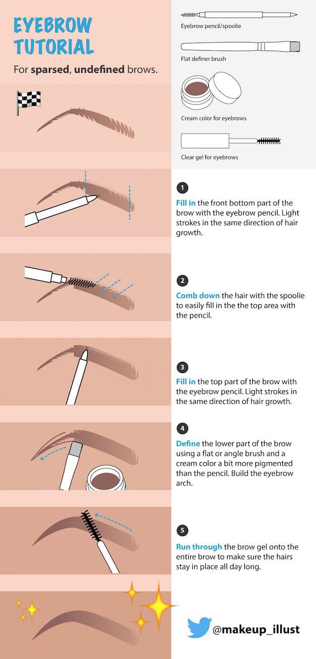 Must See Eyebrow Tutorials - Eyebrow Routine Tutorial - Easy Step By Step Eyebrow Tutorials For Beginners, Including Tips And Video On Fill In, Shaping, and Plucking. These Are Great For The Natural Look, For The Anastasia Look, For Blonde Hair, African American Women, And Will Get That Perfect Look, Simple And Easy - http://thegoddess.com/must-see-eyebrow-tutorials