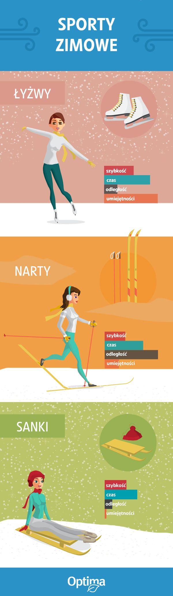 Jaki jest Wasz ulubiony sport zimowy? Zdrowe inspiracje znajdziesz na stronie optymalnewybory.pl