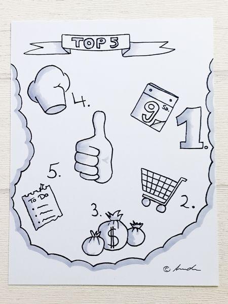 Es gibt tausende Apps für Smartphones. Ich zeige euch meine Top 5 für den Haushalt und die Organisation meines Alltags.