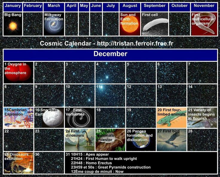 Cosmic Calendar.