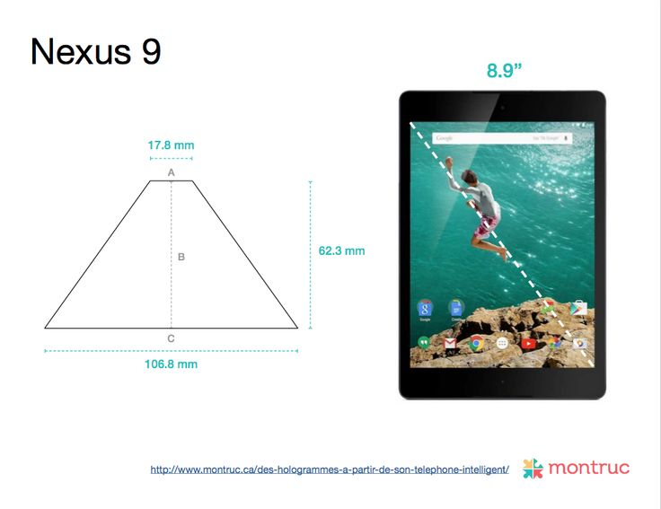 Mesures pour construire un projecteur d'hologramme 3D avec un boîtier de CD sur Nexus 9 A= 17.8mm |  B= 62.3mm |  C= 106.8mm