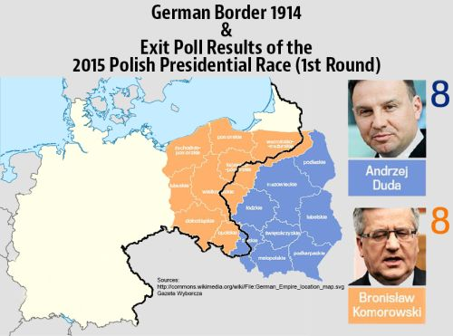 Poland A and Poland B might be real - Borders of Imperial Germany and the 2015 Polish Presidential Race Exit Poll Results.Orange (Incumbent): PO (Civic Platform) Party - Liberal-ConservativeBlue: PiS (Law and Justice) Party - Interventionist & Social ConservativeMore interesting correlations >>